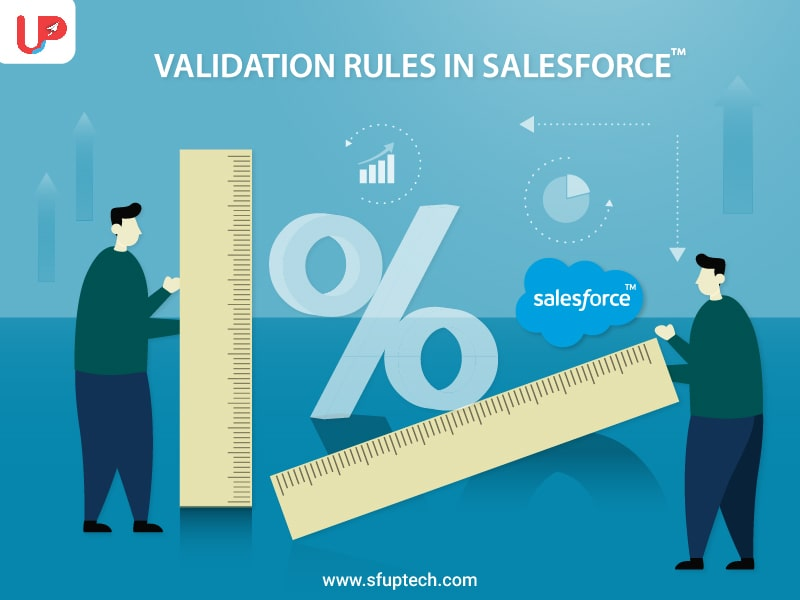 Validation Rules in Salesforce-01-min
