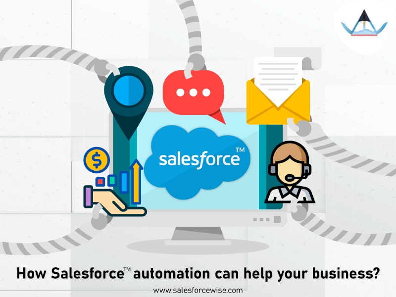 How Sales force automation can help your business?